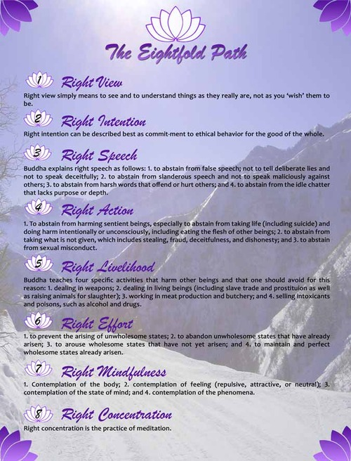 Eightfold Path to eliminate suffering
